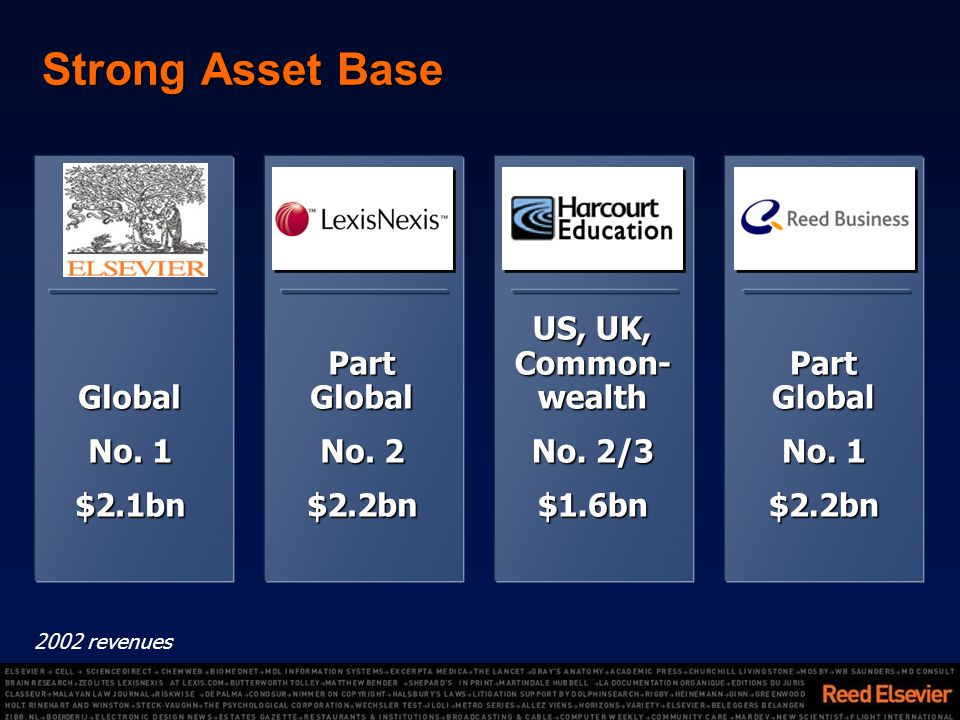 Strong Asset Base Global No. 1 $2.1bn Part Global No.