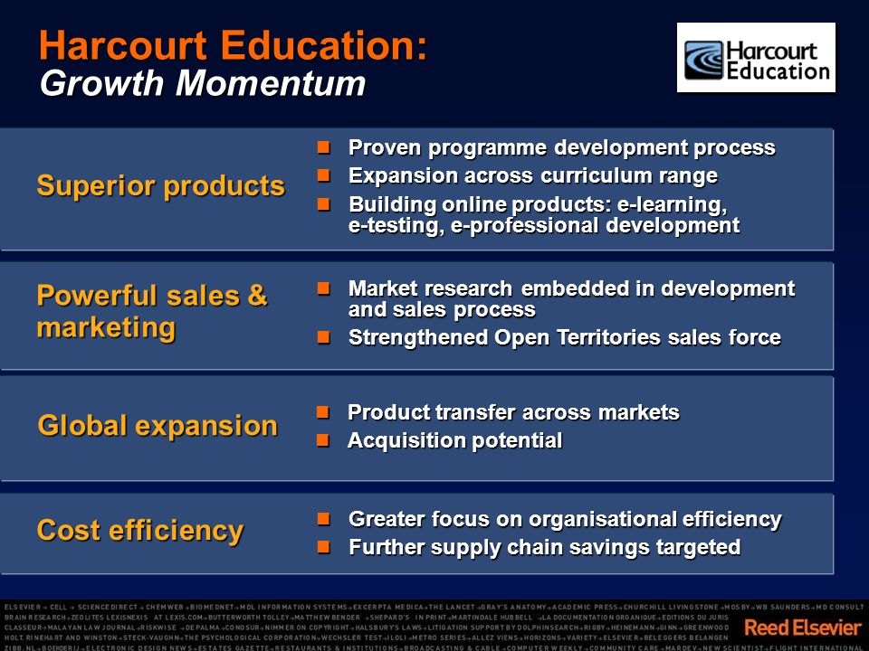 Harcourt Education: Growth Momentum Proven programme development process Proven programme development process Expansion across curriculum range Expansion across curriculum range Building online products: e-learning, e-testing, e-professional development Building online products: e-learning, e-testing, e-professional development Superior products Market research embedded in development and sales process Market research embedded in development and sales process Strengthened Open Territories sales force Strengthened Open Territories sales force Powerful sales & marketing Greater focus on organisational efficiency Greater focus on organisational efficiency Further supply chain savings targeted Further supply chain savings targeted Cost efficiency Global expansion Product transfer across markets Product transfer across markets Acquisition potential Acquisition potential