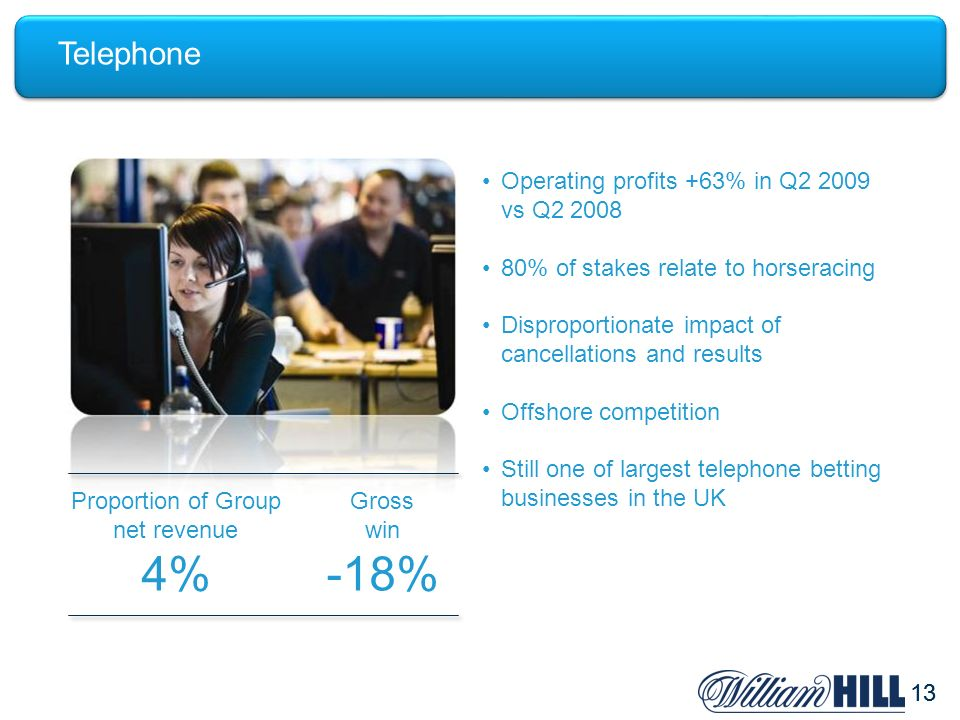 13 Telephone Operating profits +63% in Q2 2009 vs Q2 2008 80% of stakes relate to horseracing Disproportionate impact of cancellations and results Offshore competition Still one of largest telephone betting businesses in the UK Proportion of Group net revenue 4% Gross win -18%