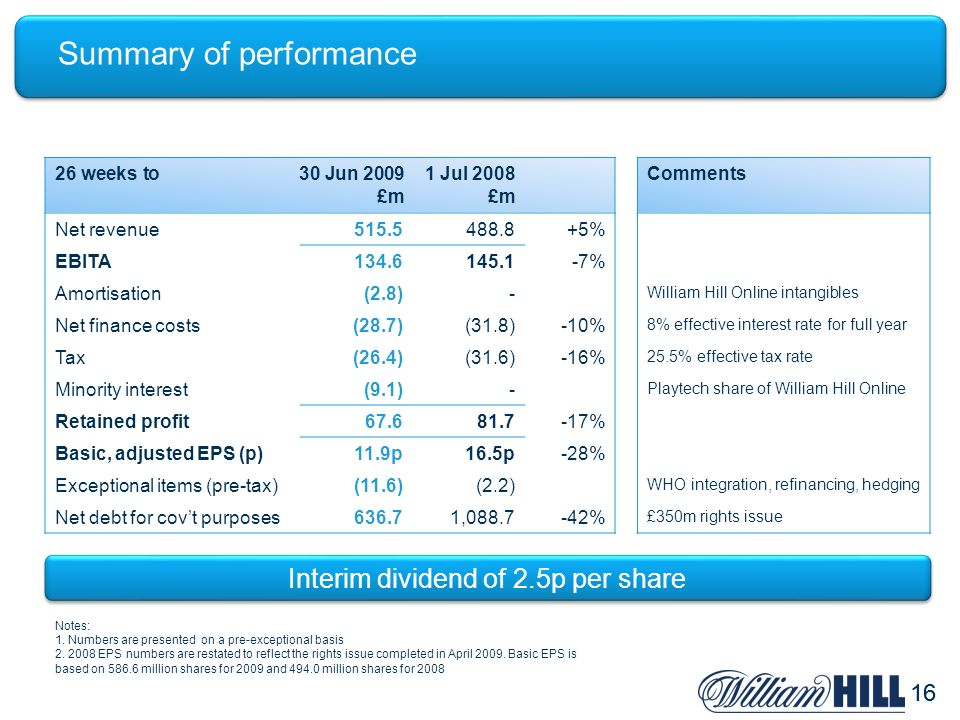 16 Summary of performance 26 weeks to30 Jun 20091 Jul 2008 £m£m Comments Net revenue515.5488.8+5% EBITA134.6145.1-7% Amortisation(2.8)- William Hill Online intangibles Net finance costs(28.7)(31.8)-10% 8% effective interest rate for full year Tax(26.4)(31.6)-16% 25.5% effective tax rate Minority interest(9.1)- Playtech share of William Hill Online Retained profit67.681.7-17% Basic, adjusted EPS (p)11.9p16.5p-28% Exceptional items (pre-tax)(11.6)(2.2) WHO integration, refinancing, hedging Net debt for covt purposes636.71,088.7-42% £350m rights issue Notes: 1.