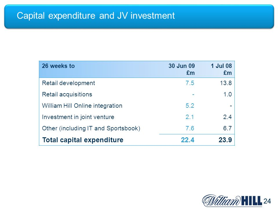 24 Capital expenditure and JV investment 26 weeks to 30 Jun 091 Jul 08£m Retail development7.513.8 Retail acquisitions-1.0 William Hill Online integration5.2- Investment in joint venture2.12.4 Other (including IT and Sportsbook)7.66.7 Total capital expenditure22.423.9