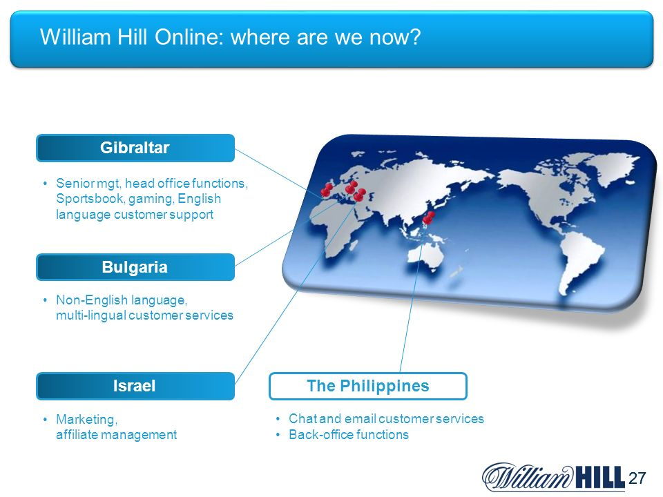 27 William Hill Online: where are we now.