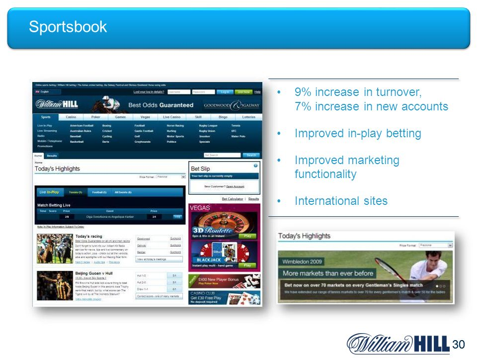 30 Sportsbook 9% increase in turnover, 7% increase in new accounts Improved in-play betting Improved marketing functionality International sites