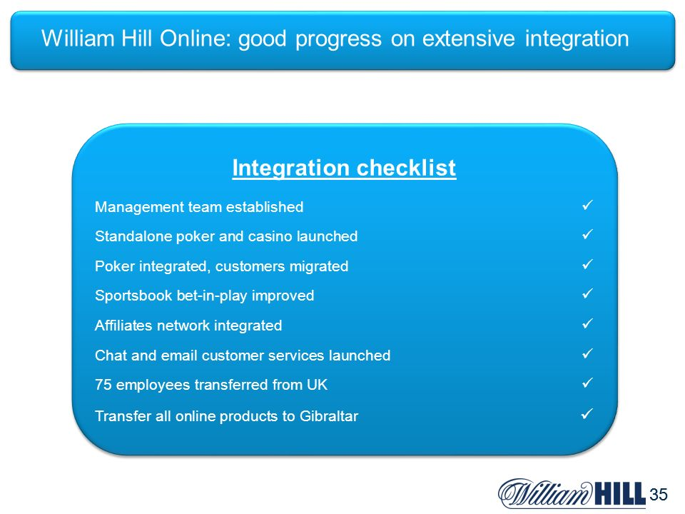 35 William Hill Online: good progress on extensive integration Integration checklist Management team established Standalone poker and casino launched Poker integrated, customers migrated Sportsbook bet-in-play improved Affiliates network integrated Chat and email customer services launched 75 employees transferred from UK Transfer all online products to Gibraltar Integration checklist Management team established Standalone poker and casino launched Poker integrated, customers migrated Sportsbook bet-in-play improved Affiliates network integrated Chat and email customer services launched 75 employees transferred from UK Transfer all online products to Gibraltar