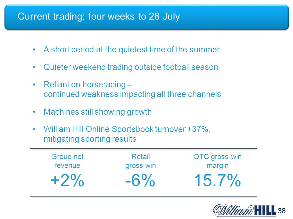38 A short period at the quietest time of the summer Quieter weekend trading outside football season Reliant on horseracing – continued weakness impacting all three channels Machines still showing growth William Hill Online Sportsbook turnover +37%, mitigating sporting results Current trading: four weeks to 28 July Group net revenue +2% Retail gross win -6% OTC gross win margin 15.7%