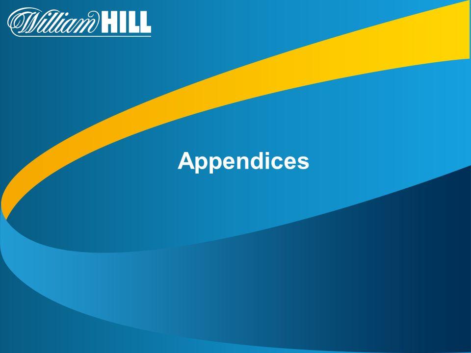 40 Appendices