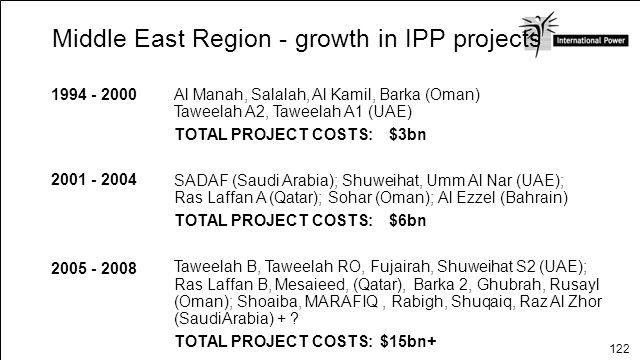 122 Al Manah, Salalah, Al Kamil, Barka (Oman) Taweelah A2, Taweelah A1 (UAE) TOTAL PROJECT COSTS: $3bn SADAF (Saudi Arabia); Shuweihat, Umm Al Nar (UA