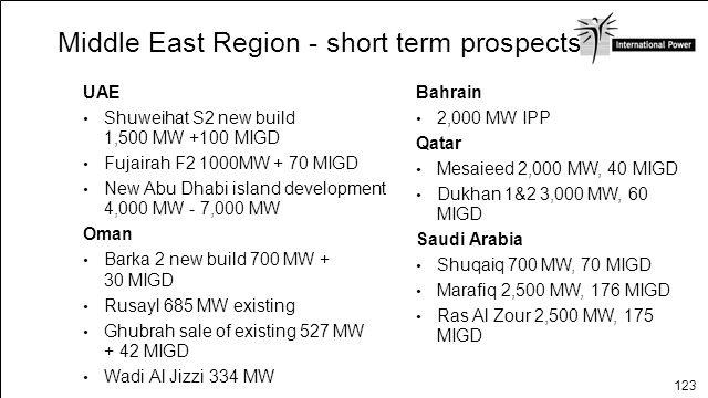 123 UAE Shuweihat S2 new build 1,500 MW +100 MIGD Fujairah F2 1000MW + 70 MIGD New Abu Dhabi island development 4,000 MW - 7,000 MW Oman Barka 2 new b