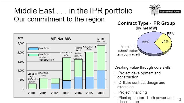 124 Desalination - growth potential Anticipated integrated power and water plant investment Abu Dhabi Oman Qatar Saudi Arabia Bahrain $4 bn $2 bn $3 bn $12 bn $2 bn Scope for further desalination projects in the Middle East Operating desalination plants - a key skill for IPR Ability to capitalise on the ME experience elsewhere (Australia, USA)