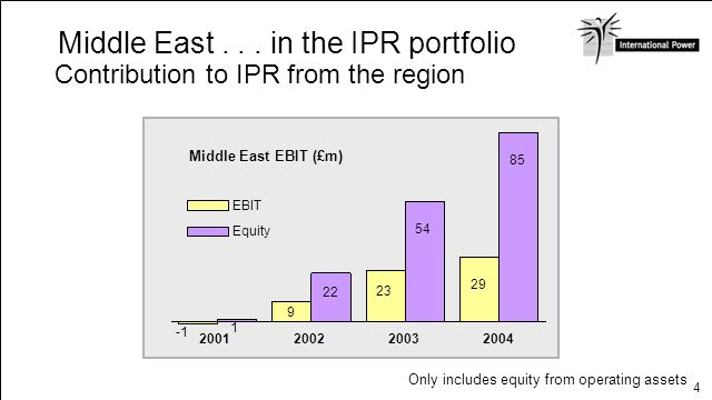 4 Contribution to IPR from the region Only includes equity from operating assets 20012003 EBIT 20022004 Middle East EBIT (£m) 1 9 22 23 54 29 85 Equit