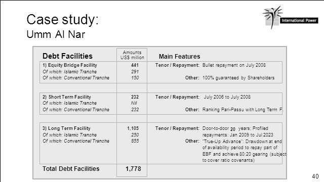 40 Case study: Umm Al Nar Debt Facilities Amounts US$ million Main Features 1) Equity Bridge Facility441Tenor / Repayment: Bullet repayment on July 20