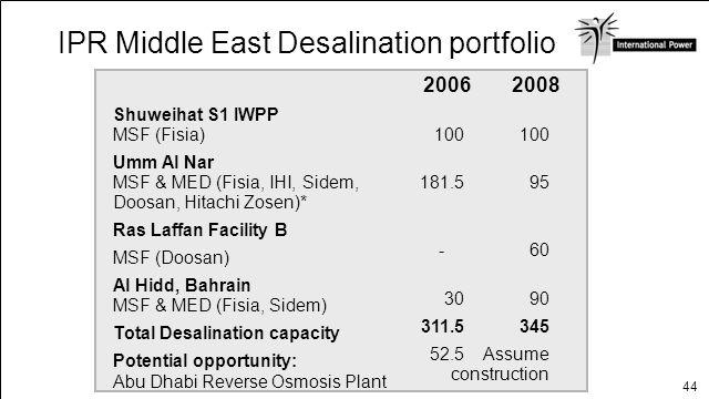 44 100 181.5 - 30 311.5 52.5 IPR Middle East Desalination portfolio Shuweihat S1 IWPP MSF (Fisia) Umm Al Nar MSF & MED (Fisia, IHI, Sidem, Doosan, Hit