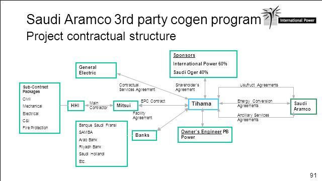 91 General Electric Sponsors International Power 60% Saudi Oger 40% Tihama Saudi Aramco Mitsui Banks Owners Engineer PB Power Contractual Services Agr