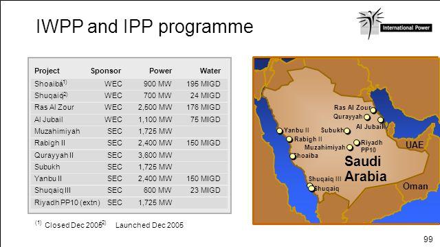 99 Closed Dec 2005 Launched Dec 2005 IWPP and IPP programme SEC WEC Sponsor 195 MIGD900 MWShoaiba 24 MIGD700 MWShuqaiq 176 MIGD2,500 MWRas Al Zour 75