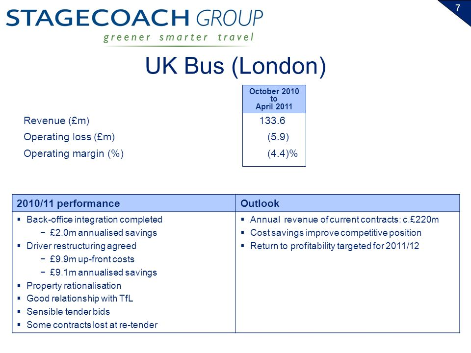 7 UK Bus (London) Revenue (£m) Operating loss (£m) Operating margin (%) October 2010 to April 2011 133.6 (5.9) (4.4)% 2010/11 performanceOutlook Back-office integration completed £2.0m annualised savings Driver restructuring agreed £9.9m up-front costs £9.1m annualised savings Property rationalisation Good relationship with TfL Sensible tender bids Some contracts lost at re-tender Annual revenue of current contracts: c.£220m Cost savings improve competitive position Return to profitability targeted for 2011/12