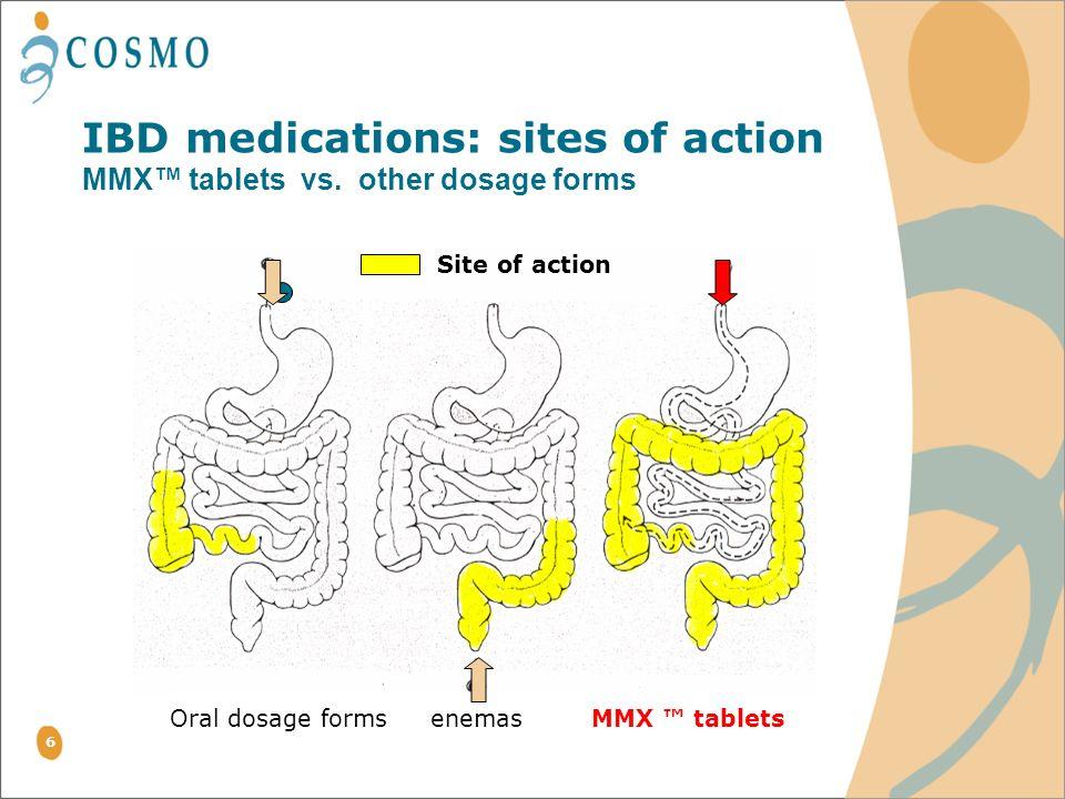 6 enemasMMX tablets Site of action Oral dosage forms IBD medications: sites of action MMX tablets vs. other dosage forms