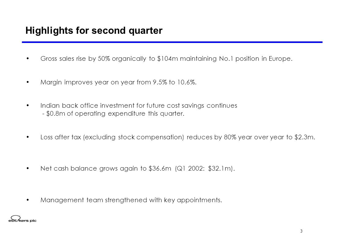 3 Highlights for second quarter Gross sales rise by 50% organically to $104m maintaining No.1 position in Europe. Margin improves year on year from 9.