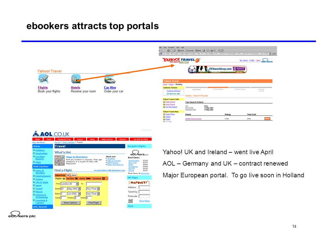 14 ebookers attracts top portals Yahoo.