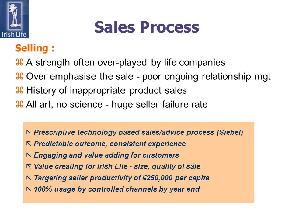 Sales Process zA strength often over-played by life companies zOver emphasise the sale - poor ongoing relationship mgt zHistory of inappropriate produ