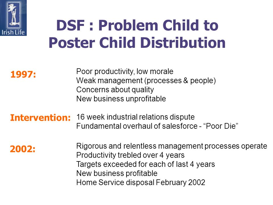 DSF : Problem Child to Poster Child Distribution Poor productivity, low morale Weak management (processes & people) Concerns about quality New busines