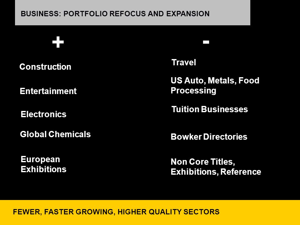 BUSINESS: PORTFOLIO REFOCUS AND EXPANSION +13% REVENUE; STRONG SHARE GROWTH OUTSTANDING REVERSAL: REVENUE GROWTH: 2000: +4%; 1999: -5% FEWER, FASTER G