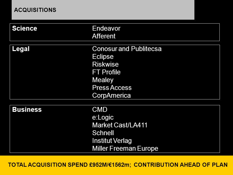 ACQUISITIONS Science Endeavor Afferent Legal Conosur and Publitecsa Eclipse Riskwise FT Profile Mealey Press Access CorpAmerica Business CMD e:Logic Market Cast/LA411 Schnell Institut Verlag Miller Freeman Europe TOTAL ACQUISITION SPEND £952M/1562m; CONTRIBUTION AHEAD OF PLAN