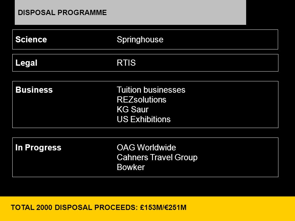 DISPOSAL PROGRAMME Science Springhouse Legal RTIS Business Tuition businesses REZsolutions KG Saur US Exhibitions TOTAL 2000 DISPOSAL PROCEEDS: £153M/251M In ProgressOAG Worldwide Cahners Travel Group Bowker