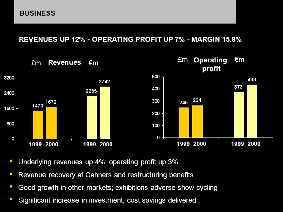BUSINESS Underlying revenues up 4%; operating profit up 3% Revenue recovery at Cahners and restructuring benefits Good growth in other markets; exhibi