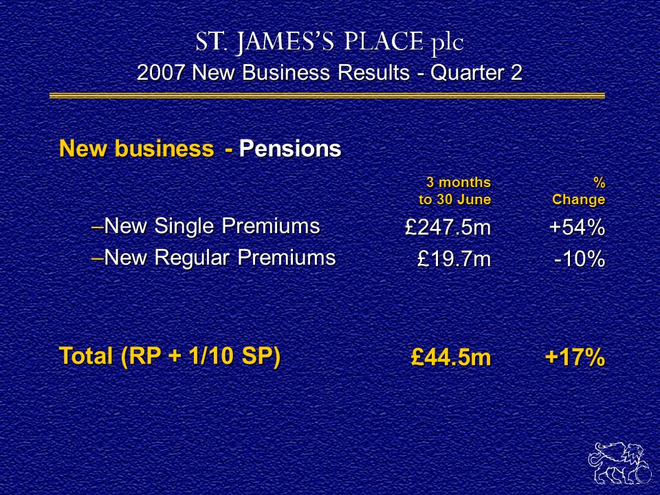 2007 New Business Results - Quarter 2 New business - Investments 3 months to 30 June % Change –New Single Premiums £430.4m +44% –New Unit Trusts £67.7