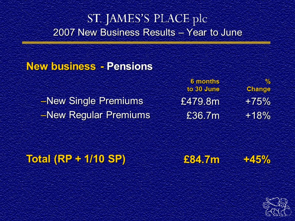 2007 New Business Results - Quarter 2 New business - Pensions 3 months to 30 June % Change –New Single Premiums £247.5m +54% –New Regular Premiums £19