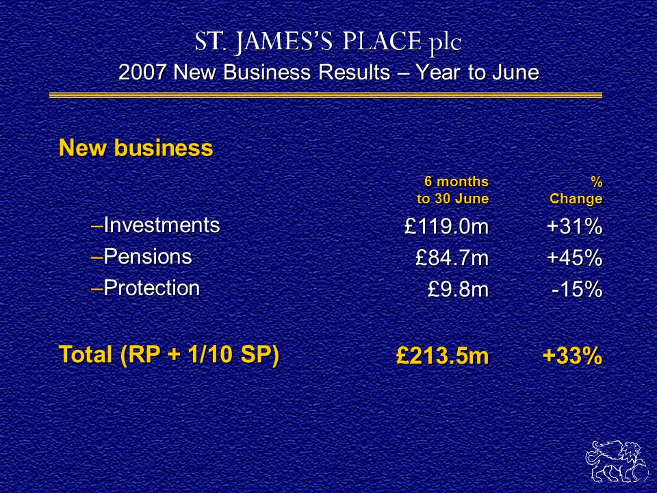 2007 New Business Results – Year to June New business - Investments 6 months to 30 June % Change –New Single Premiums £781.2m +33% –New Unit Trusts £1