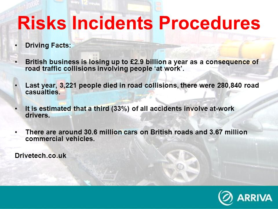 Driving Facts: British business is losing up to £2.9 billion a year as a consequence of road traffic collisions involving people at work.