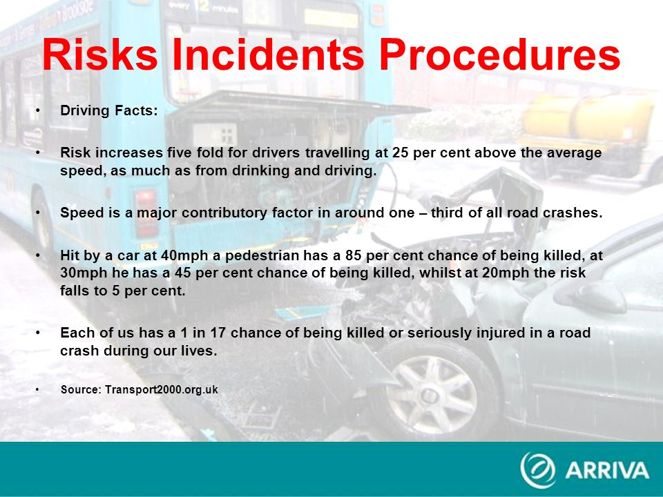 Driving Facts: Risk increases five fold for drivers travelling at 25 per cent above the average speed, as much as from drinking and driving. Speed is