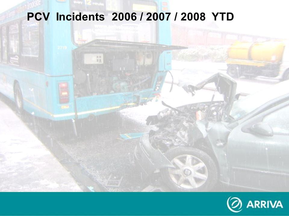 PCV Incidents 2006 / 2007 / 2008 YTD