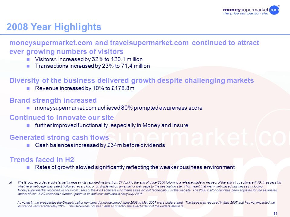 11 2008 Year Highlights moneysupermarket.com and travelsupermarket.com continued to attract ever growing numbers of visitors Visitors (a) increased by 32% to 120.1 million Transactions increased by 23% to 71.4 million Diversity of the business delivered growth despite challenging markets Revenue increased by 10% to £178.8m Brand strength increased moneysupermarket.com achieved 80% prompted awareness score Continued to innovate our site further improved functionality, especially in Money and Insure Generated strong cash flows Cash balances increased by £34m before dividends Trends faced in H2 Rates of growth slowed significantly reflecting the weaker business environment a)The Group recorded a substantial increase in its reported visitors from 27 April to the end of June 2008 following a release made in respect of the anti-virus software AVG.