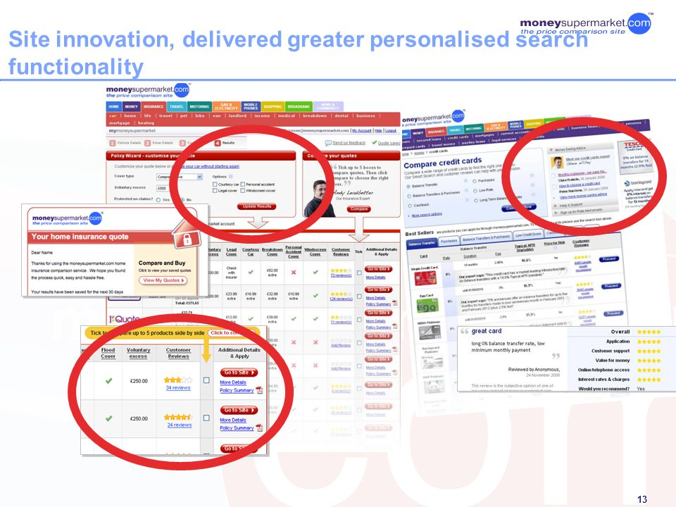 13 Site innovation, delivered greater personalised search functionality