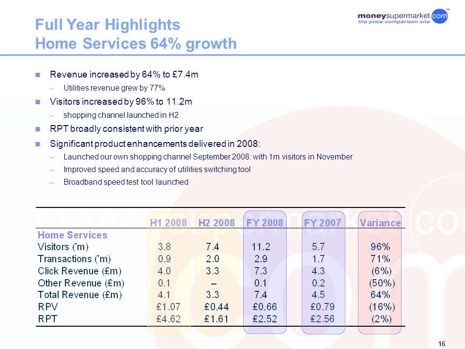 16 Full Year Highlights Home Services 64% growth Revenue increased by 64% to £7.4m – Utilities revenue grew by 77% Visitors increased by 96% to 11.2m – shopping channel launched in H2 RPT broadly consistent with prior year Significant product enhancements delivered in 2008: – Launched our own shopping channel September 2008: with 1m visitors in November – Improved speed and accuracy of utilities switching tool – Broadband speed test tool launched
