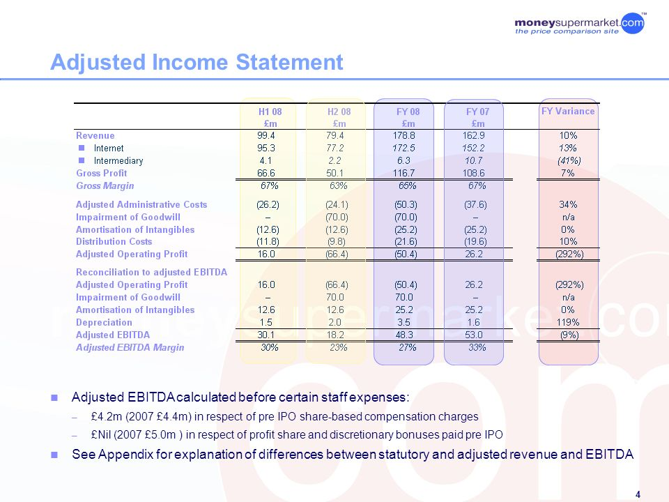 4 Adjusted Income Statement Adjusted EBITDA calculated before certain staff expenses: – £4.2m (2007 £4.4m) in respect of pre IPO share-based compensation charges – £Nil (2007 £5.0m ) in respect of profit share and discretionary bonuses paid pre IPO See Appendix for explanation of differences between statutory and adjusted revenue and EBITDA