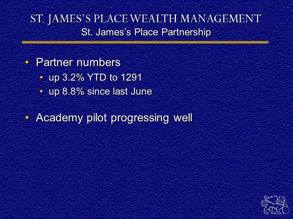Partners Client FuM Partners Client FuM 4% 25% 6% 22% 15% 4% 25% 12% 11% 3% 2% 5% 19% 12% 4% 25% 18% 11% 3% 1% Overseas Clients 4%