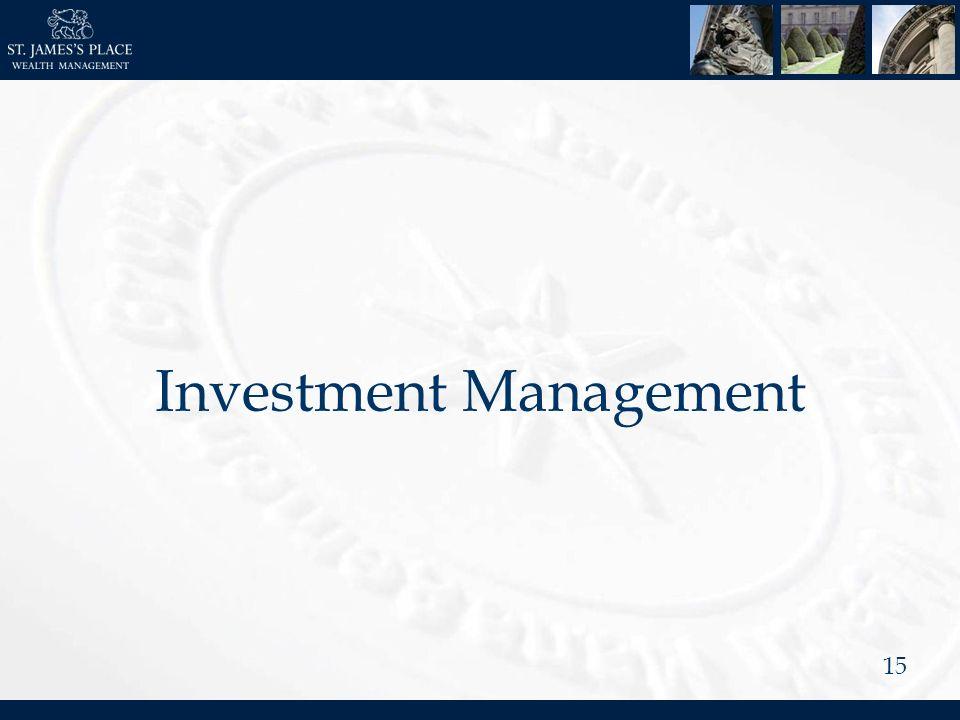 15 Investment Management