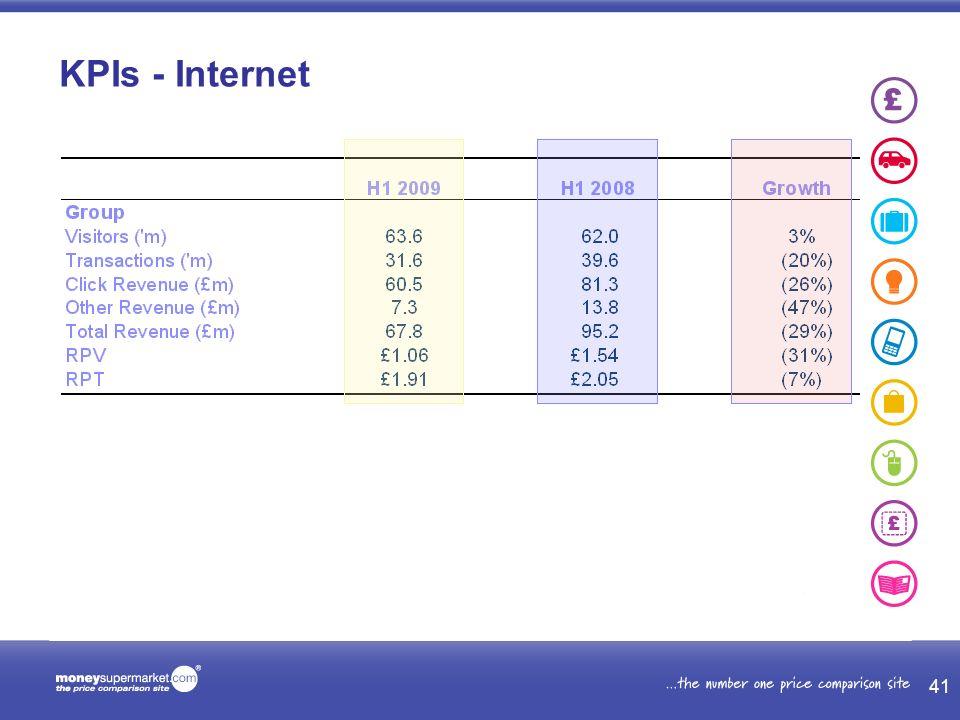 KPIs - Internet 41