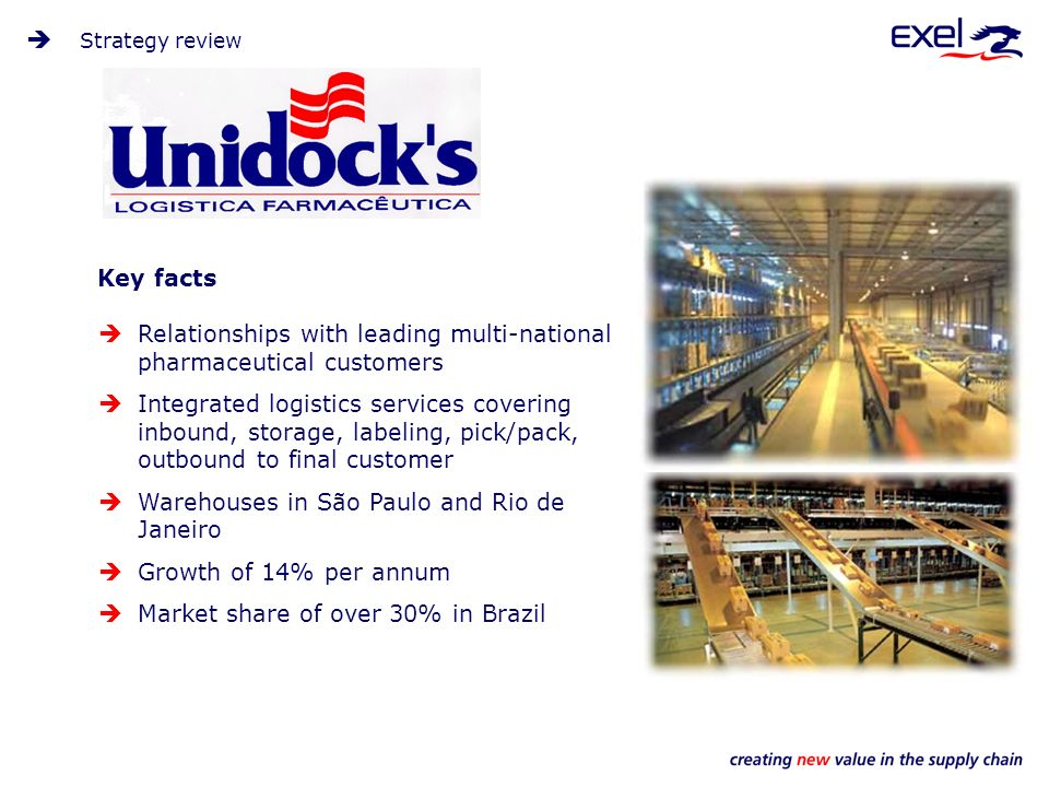 Relationships with leading multi-national pharmaceutical customers Integrated logistics services covering inbound, storage, labeling, pick/pack, outbound to final customer Warehouses in São Paulo and Rio de Janeiro Growth of 14% per annum Market share of over 30% in Brazil Key facts Strategy review