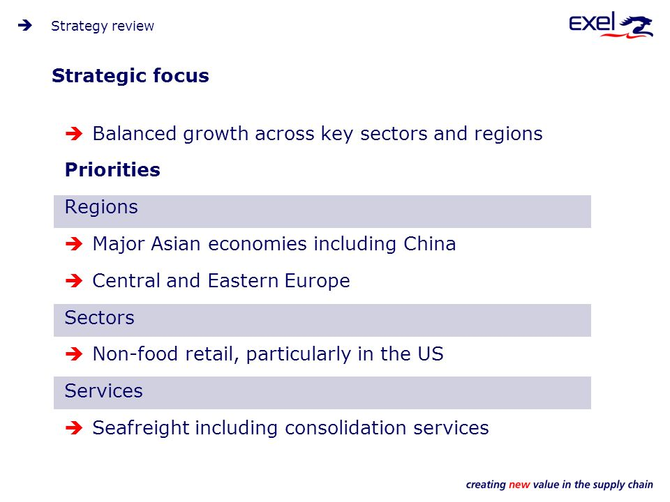 Strategic focus Balanced growth across key sectors and regions Priorities Regions Major Asian economies including China Central and Eastern Europe Sec