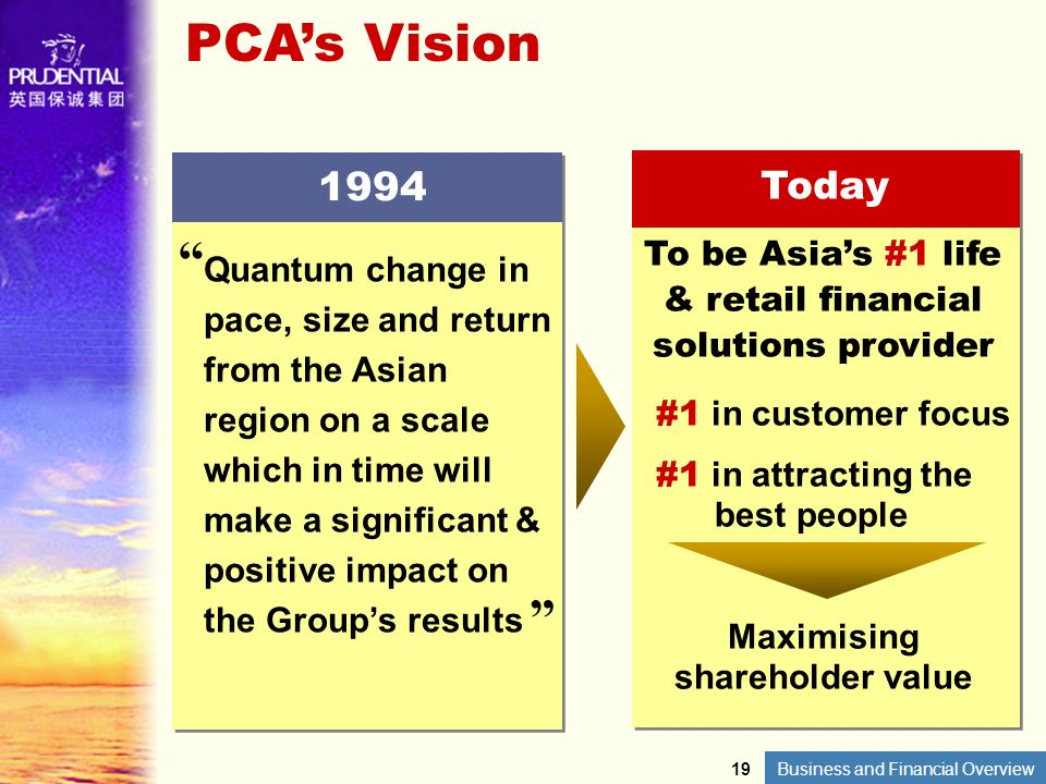 Business and Financial Overview PCAs Vision Quantum change in pace, size and return from the Asian region on a scale which in time will make a signifi