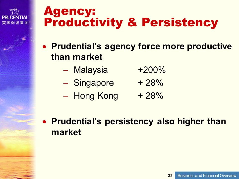 Business and Financial Overview Agency: Productivity & Persistency Prudentials agency force more productive than market Malaysia +200% Singapore + 28%