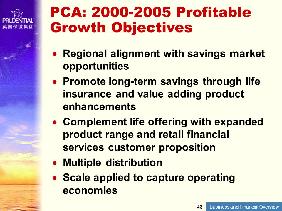 Business and Financial Overview PCA: 2000-2005 Profitable Growth Objectives Regional alignment with savings market opportunities Promote long-term sav