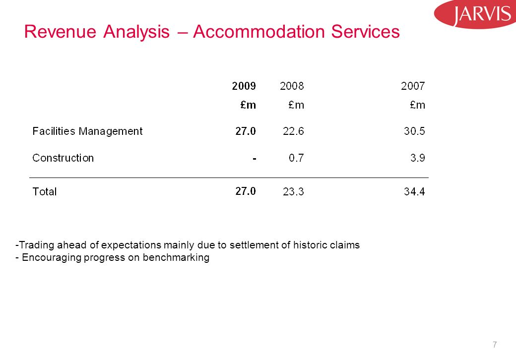 7 Revenue Analysis – Accommodation Services -Trading ahead of expectations mainly due to settlement of historic claims - Encouraging progress on benchmarking