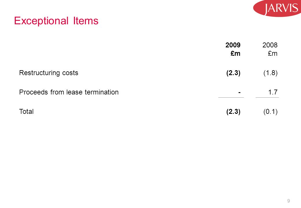 9 Exceptional Items 2009 £m 2008 £m Restructuring costs(2.3)(1.8) Proceeds from lease termination-1.7 Total(2.3)(0.1)