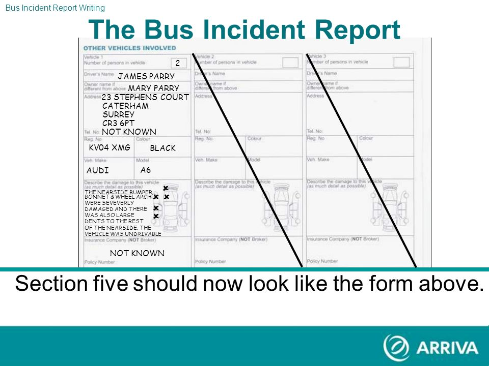The Report This is Mrs Mary Parrys Audi A6 (registration KV04 XMG) after it had been in a collision with a bus. At the time of the accident it was bei