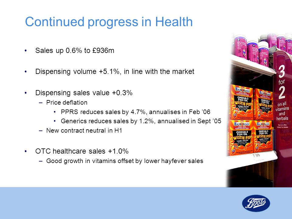 Continued progress in Health Sales up 0.6% to £936m Dispensing volume +5.1%, in line with the market Dispensing sales value +0.3% –Price deflation PPR